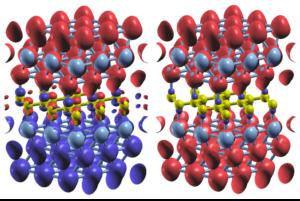 トポロジカル量子効果によりグラフェンに現れる磁石の性質